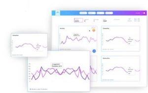 Builderall E-Mail-Marketing Plattform
